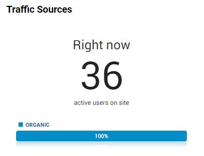 Organic-Visitors