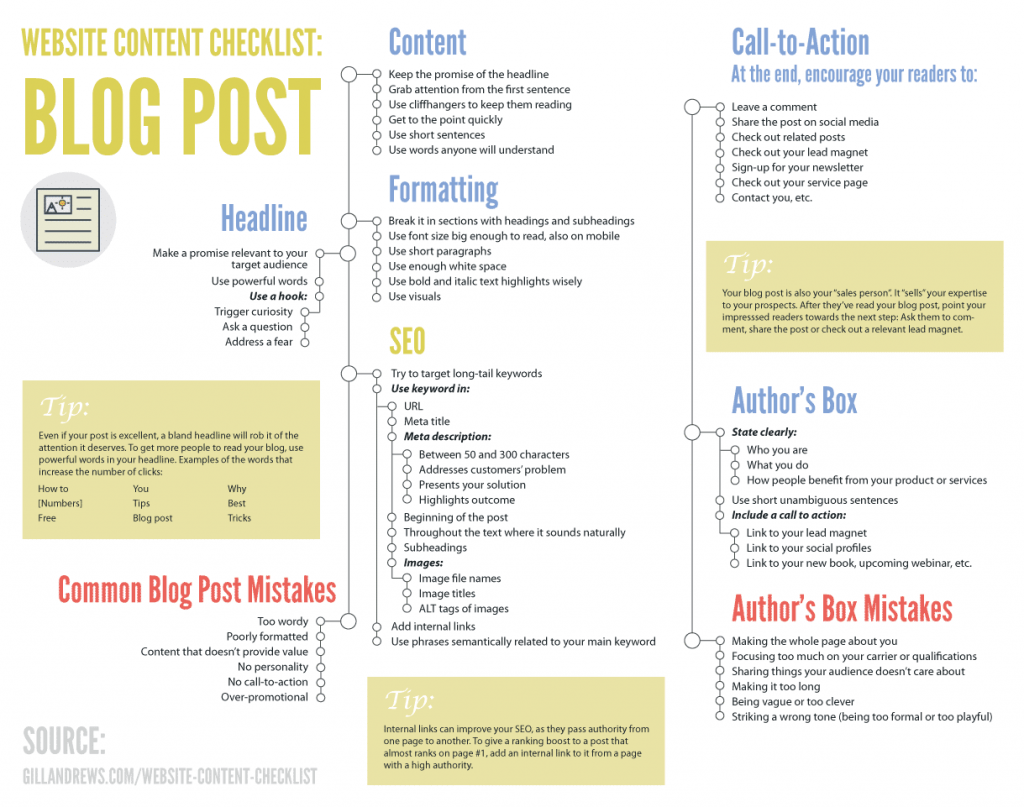 website-content-wiriting-checklist